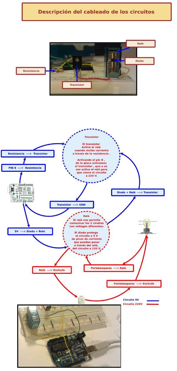 descripción circuitos